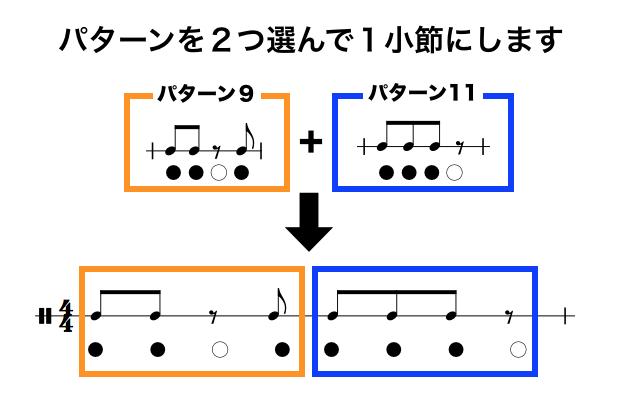 パターン選び方の説明