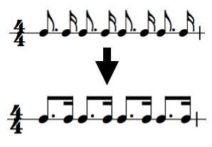 付点音符を用いる記譜例