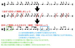 楽典2問題2の解答・解説