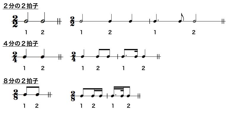 単純拍子2拍子例