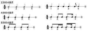 単純拍子4拍子例