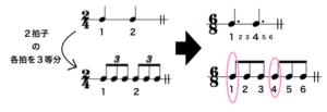 6拍子の説明
