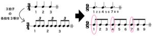 9拍子の説明